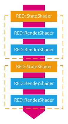 REDsdk - Configuring a render shader using a state shader