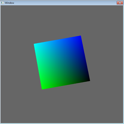 REDsdk - Integration into an existing OpenGL application